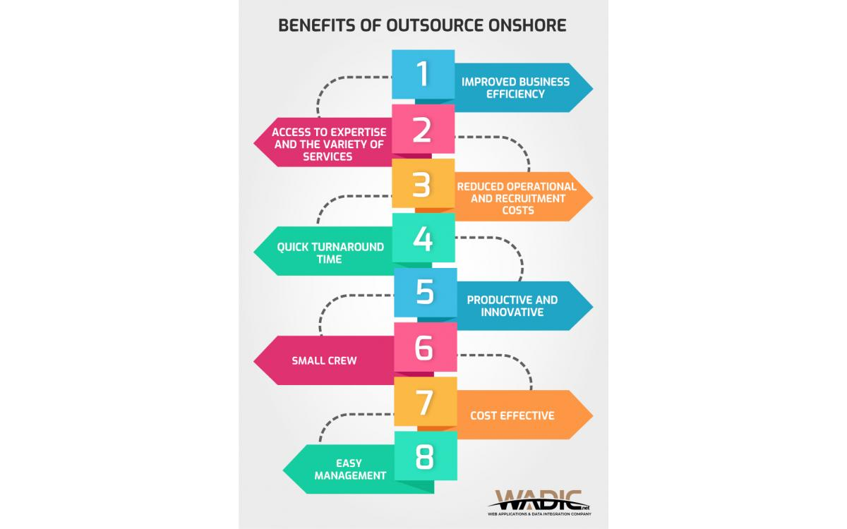 Benefits of onshore outsourcing