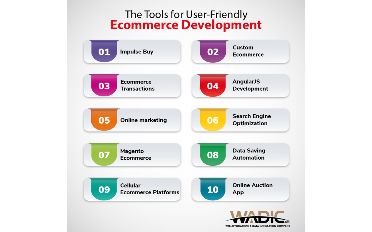 The Tools for User-Friendly Ecommerce Development