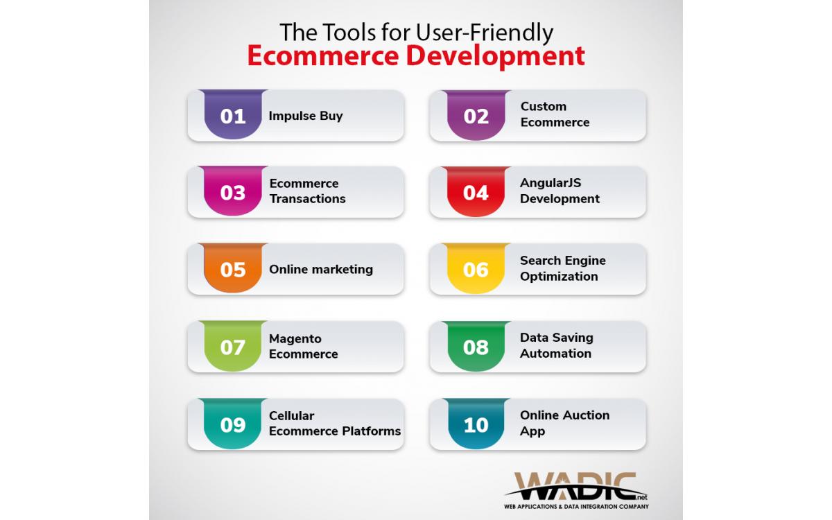 User-Friendly E-Commerce Development