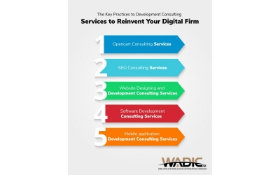 Top Digital Marketing firm & consulting services
