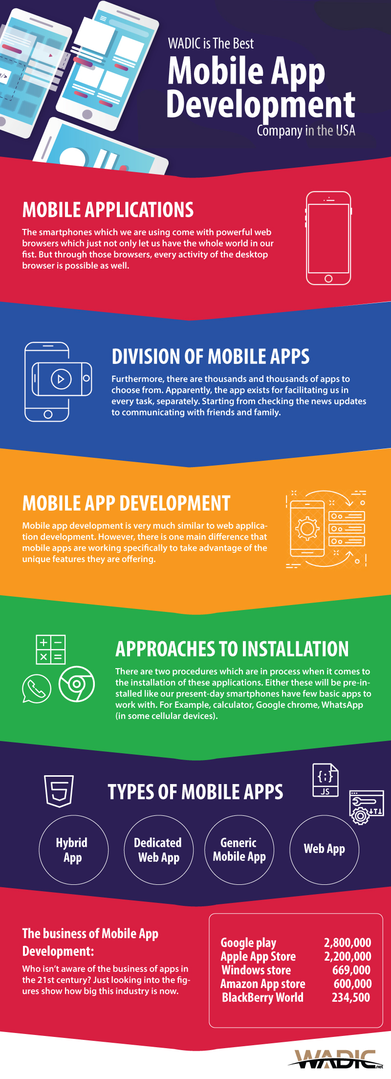 best top mobile app development company in usa