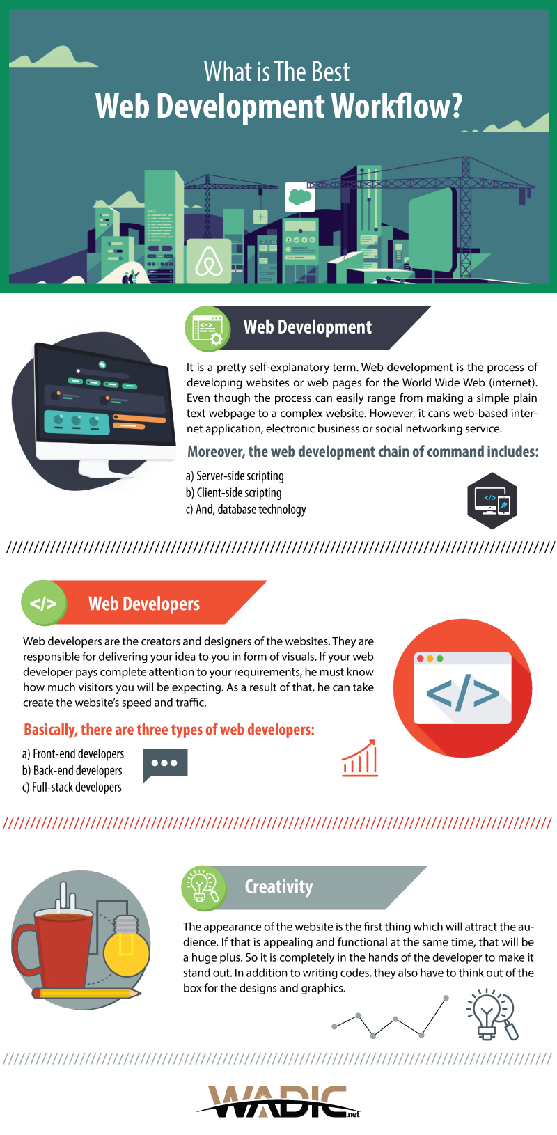 workflow of web development