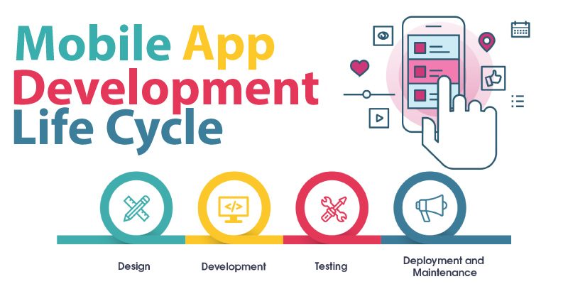 Mobile App Development Life Cycle