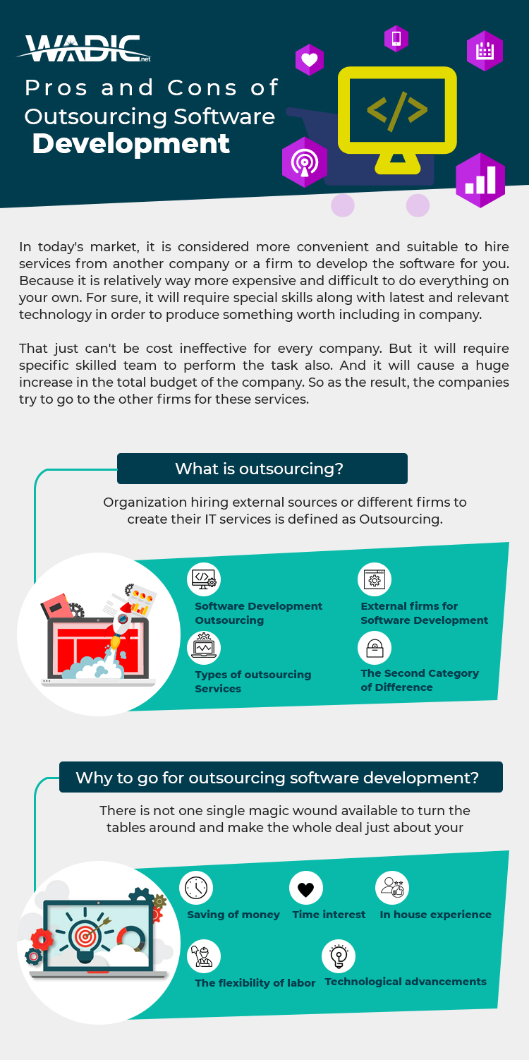 Outsourcing of software development